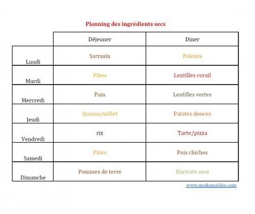 Avoir un planning hebdomadaire de rotation d 39 aliments - Organisation maison planning ...