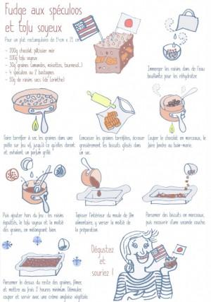 Fudge, recette illustrée