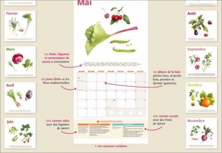 interieur-calendrier-fruits-et-legumes-au-fil-des-mois