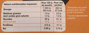 """Analyse nutritionnelle du produit """"sans sucres ajoutés"""""""