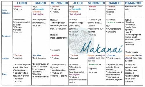 menus-semaine-juin-2010-mok