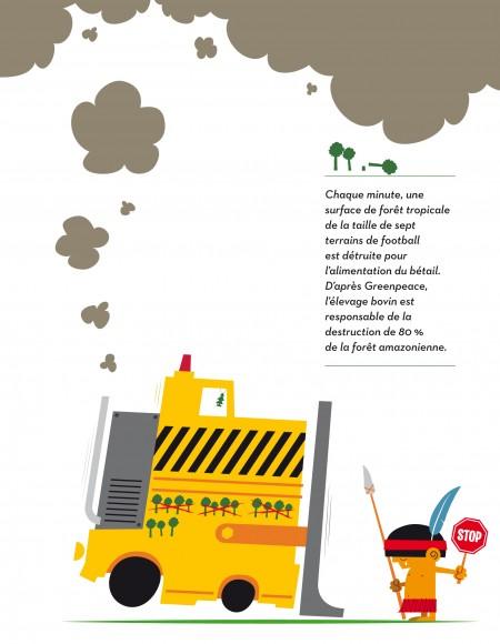 Dessin de Simon Sek page 42 Etre Végétarien